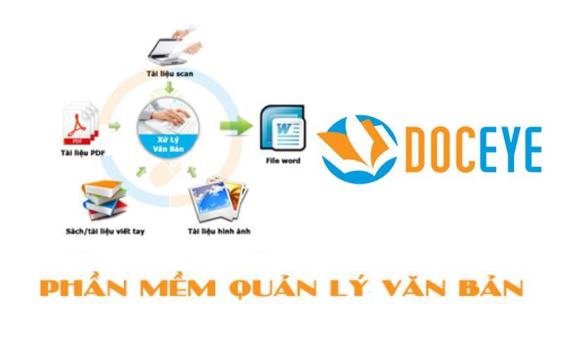 Phần mềm số hóa dữ liệu Doceye- lưu trữ tài liệu dễ dàng